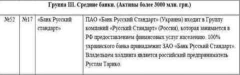 Банки России продолжили свою работу вопреки призывам Путина