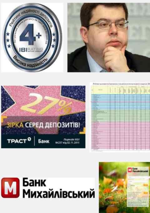 Банк Михайловский рейтинг надежности 2016 «4+» от IBI-Rating