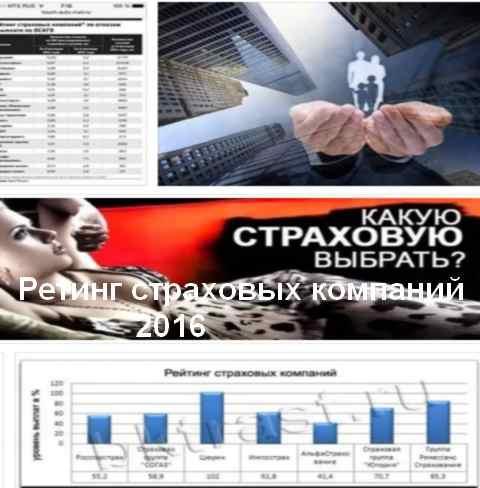 Страховые компании Украины рейтинг 2016 года